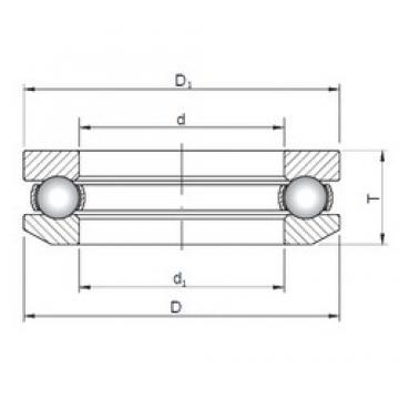 ISO 53244 butées à billes