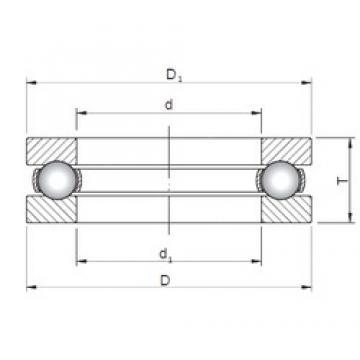 ISO 51215 butées à billes