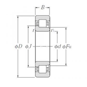 45 mm x 120 mm x 29 mm  NTN NJ409 roulements à rouleaux cylindriques