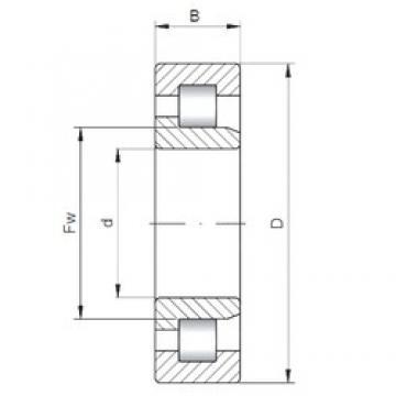 90 mm x 160 mm x 52,4 mm  ISO NJ5218 roulements à rouleaux cylindriques