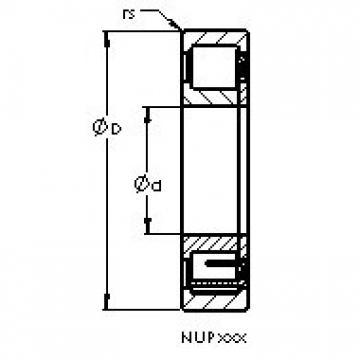 AST NUP2318 E roulements à rouleaux cylindriques