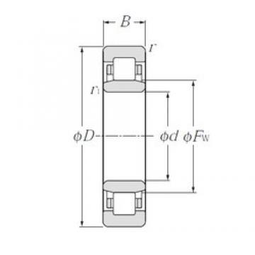 420 mm x 620 mm x 90 mm  NTN NU1084 roulements à rouleaux cylindriques