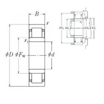 160 mm x 340 mm x 68 mm  NSK NU332EM roulements à rouleaux cylindriques