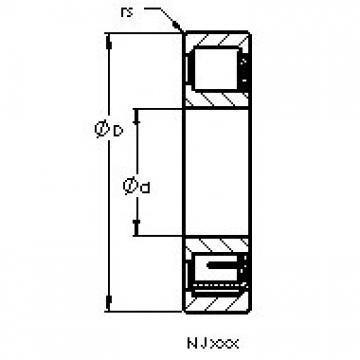 AST NJ316 EM roulements à rouleaux cylindriques