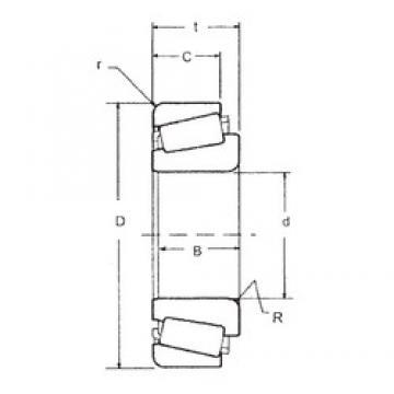85,725 mm x 133,35 mm x 29,769 mm  FBJ 497/492A Roulements à rouleaux coniques