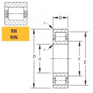 240 mm x 440 mm x 146 mm  Timken 240RN92 roulements à rouleaux cylindriques
